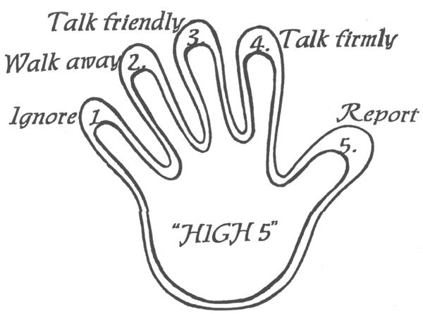 SzmwWrztiznibdhcjhiae the hand diagram